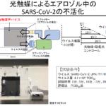 殺菌空気清浄機のコロナウィルス除去実験